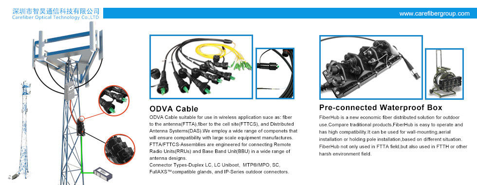 China best Optical Fiber Cable on sales