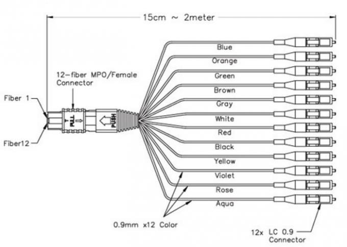 12 Fiber Optic Patch Cord Aqua Color Mpo