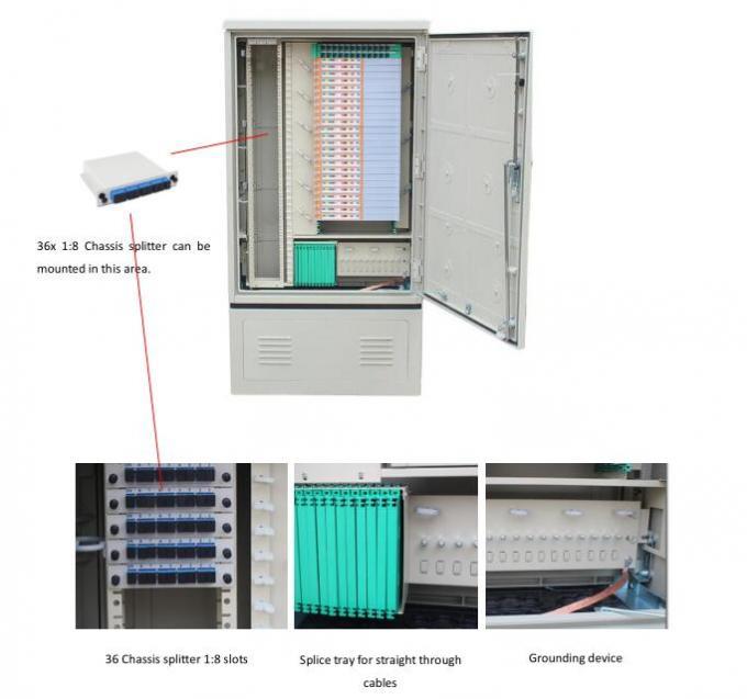 Ground mounted 288FO fiber distribution unit , Fiber Optic Splitter Box