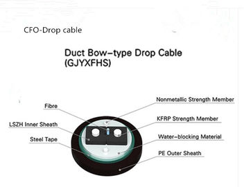 China Duct Using Bow-type Drop Cable GJYXFHS with PSP and PE Jacket supplier