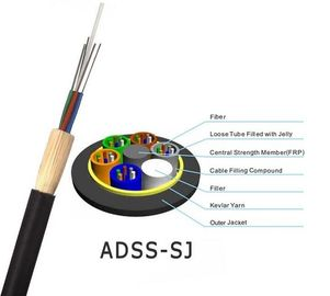 China ADSS Optical Fiber Cable All Dielectric Self Supporting Aerial With 100m 200m Span supplier