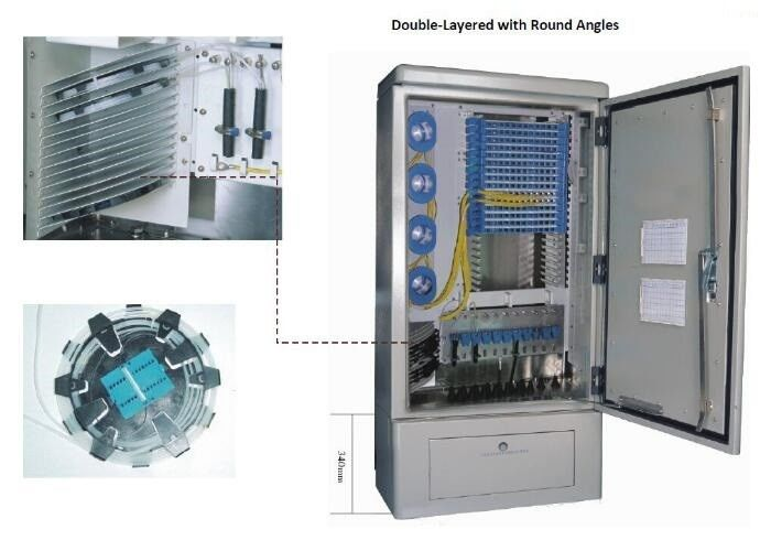 576 FDH Fiber Optic Junction Box , IP65 Outdoor Optical Cross ...