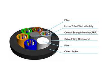 2 - 144 Fiber Optic Outdoor Cable Black Sheath Strength Member Fiber Optic Cable