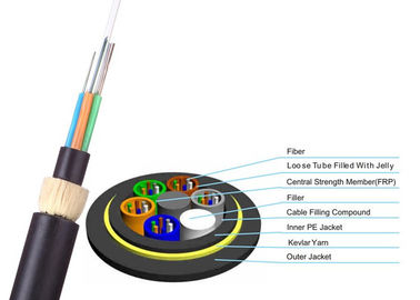 ADSS Double Jacket Optical Fiber Cable 200m Span G652D FOYC / Corning Fiber